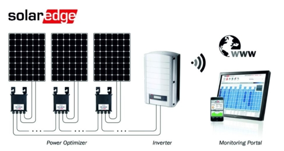 SolarEdge DC Optimisers